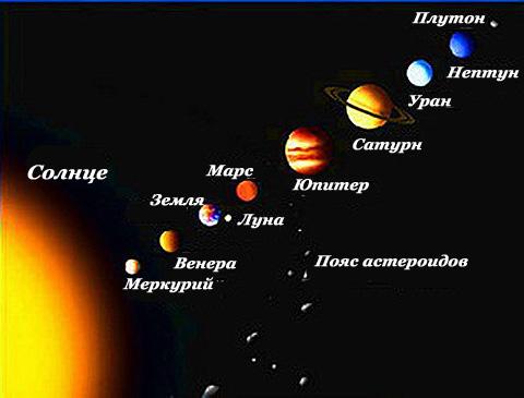 Сатурн картинки планеты